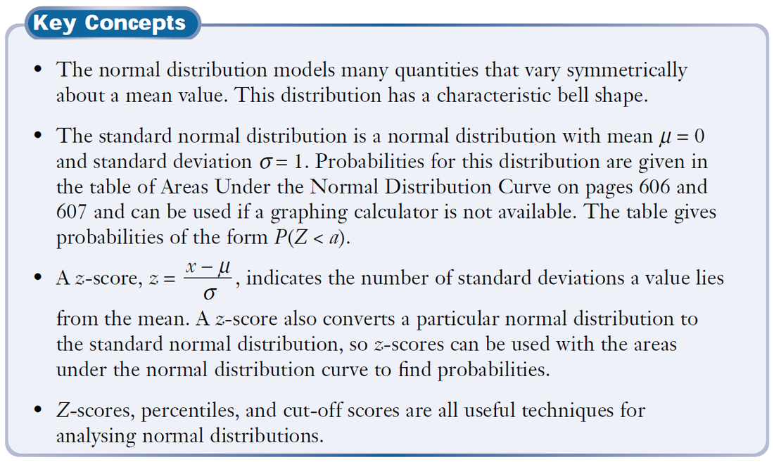 2 normal distributions ghci grade 12 mathematics of data management normal distributions normal distribution table equations z scores and normal modelling source adapted from stanford university read from p1 to 43 publicscrutiny Images